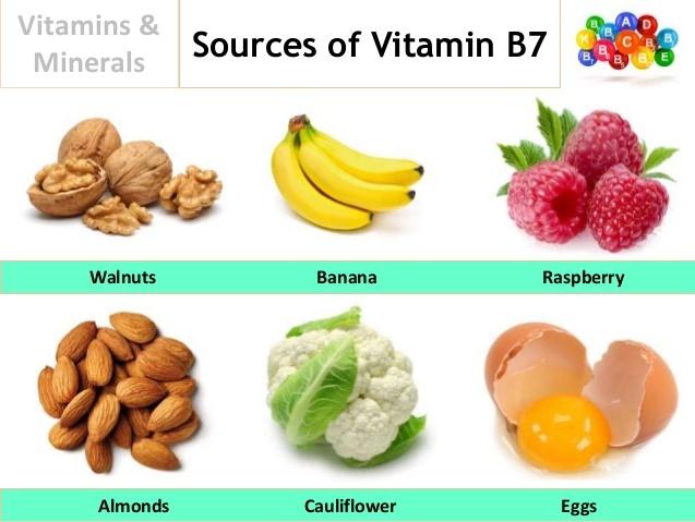 Các loại thực phẩm chứa vitamin B7. Ảnh: SS.