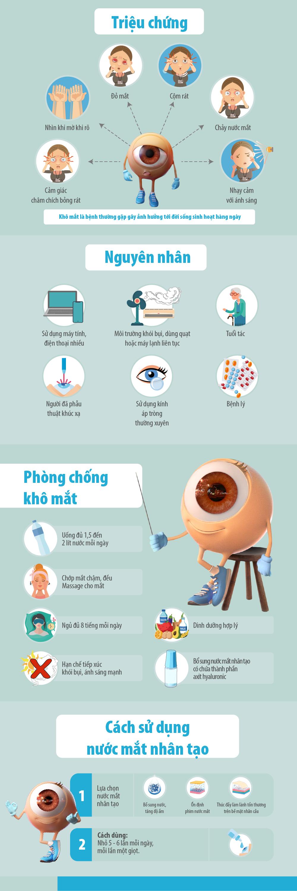 Những điều cần biết về khô mắt