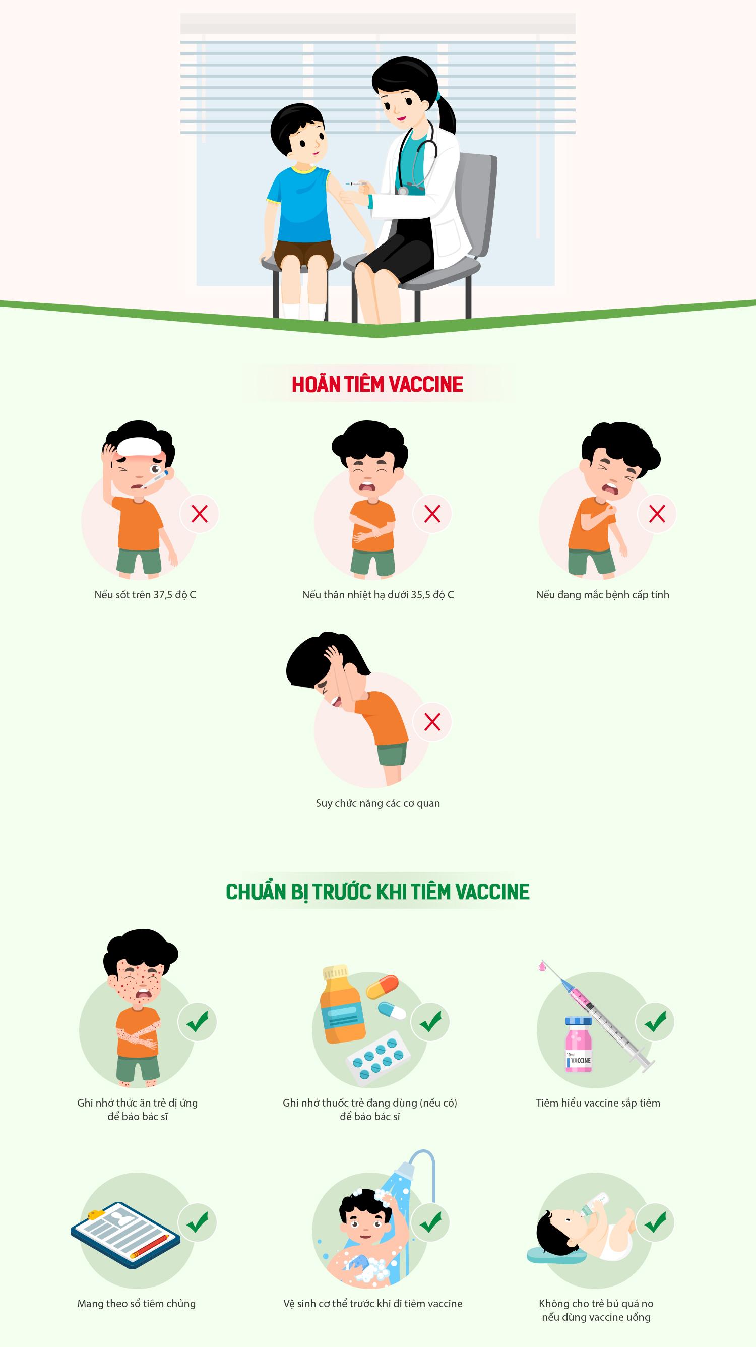 Chuẩn bị cho trẻ trước khi tiêm chủng