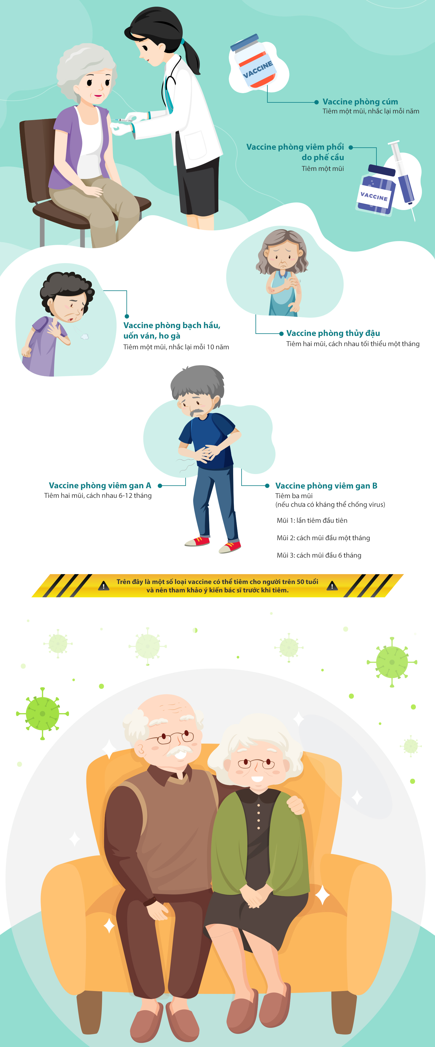 Vaccine cho người trên 50 tuổi