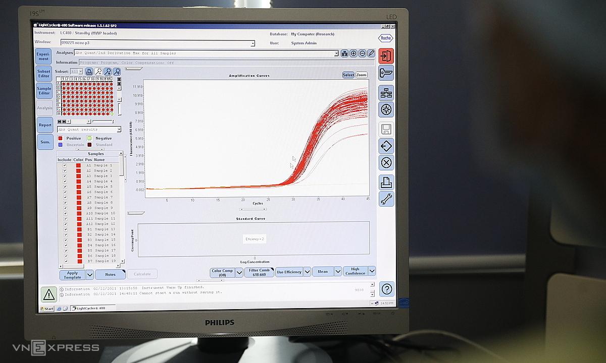 Số ca Covid-19 theo ngày ở TP HCM lập đỉnh